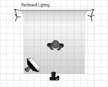 Rembrandt_diagram.jpg