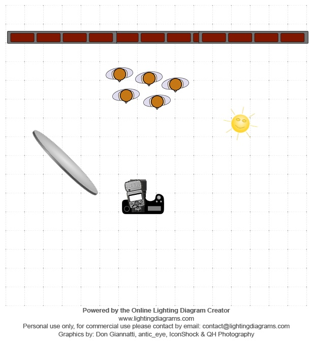 Location shoot 3 Ann's House lighting-diagram-1515611291.jpg