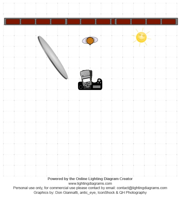Shoot 4 on location My house lighting-diagram-1515618119.jpg